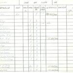 Teknosamleren Toronado (45)