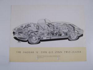 teknosamleren-jaguar-e-88